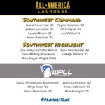 All-America Games and the WPLL Futures!