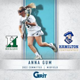 Anna Gum